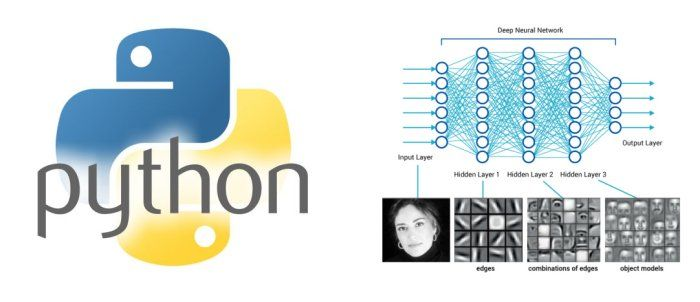 #ICYMI An Overview of #Python #DeepLearning Frameworks