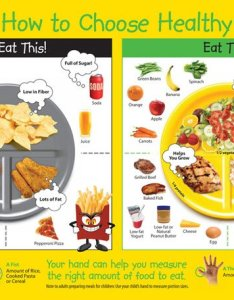 Saudi gazette on twitter healthy food choices for kids  https  da cumqr also rh