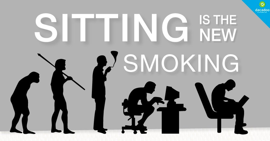 Sitting Is The New Smoking #Infographic  #dacadoo #mHealth #DigitalHealth #HealthScoring