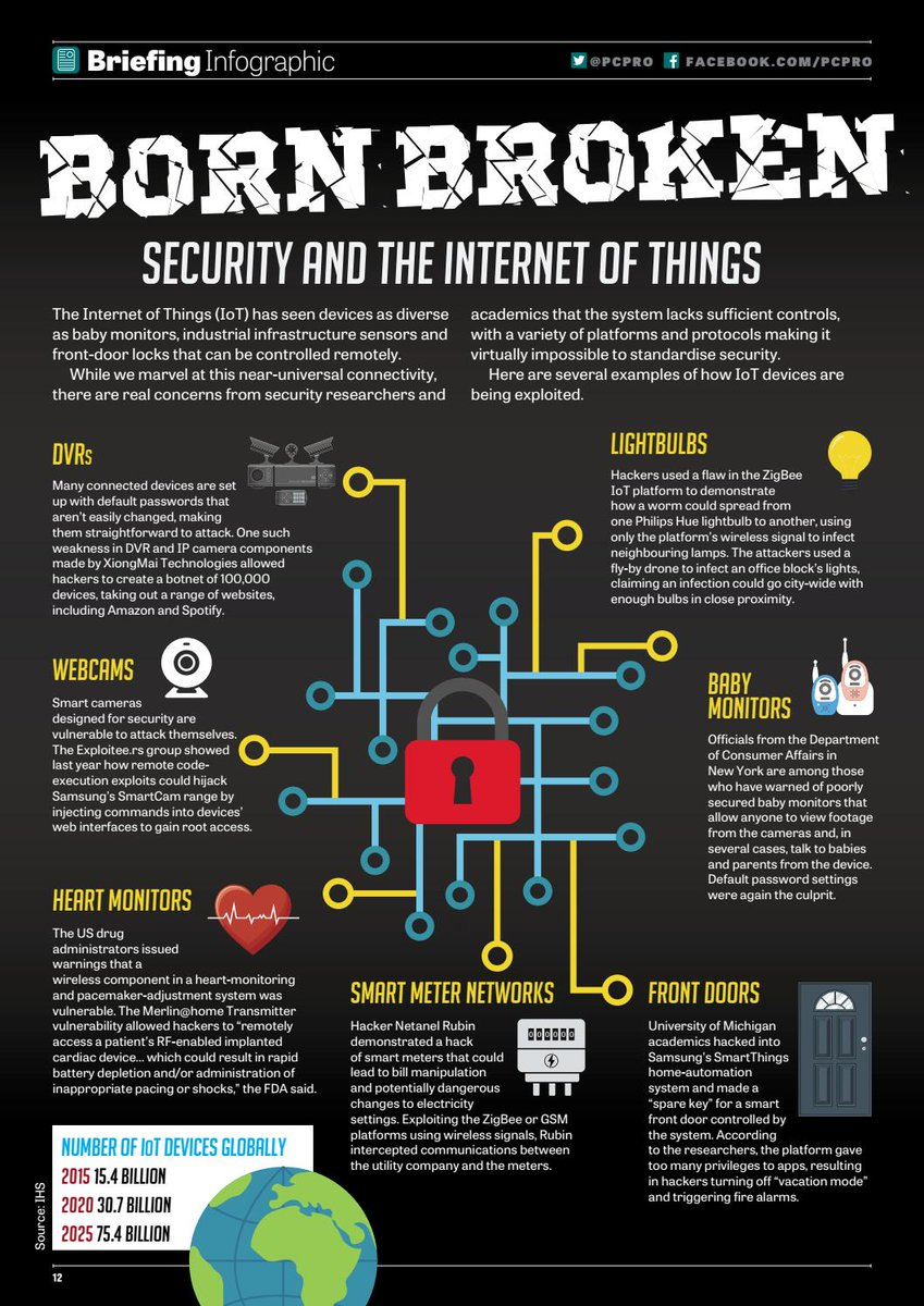 Born Broken: #CyberSecurity and the #IoT  #encryption #Security #hackers #infosec