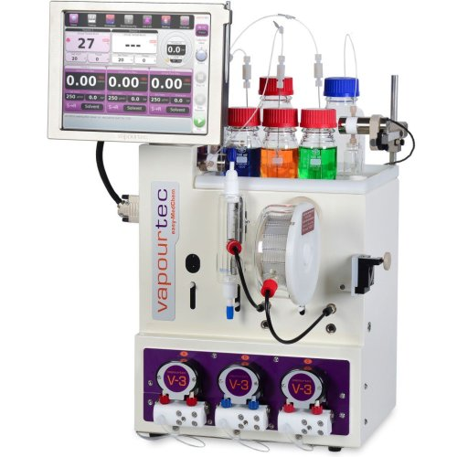 small resolution of  for chemists exploring reactions and then scaling up https www vapourtec com products e series flow chemistry system the easy medchem features