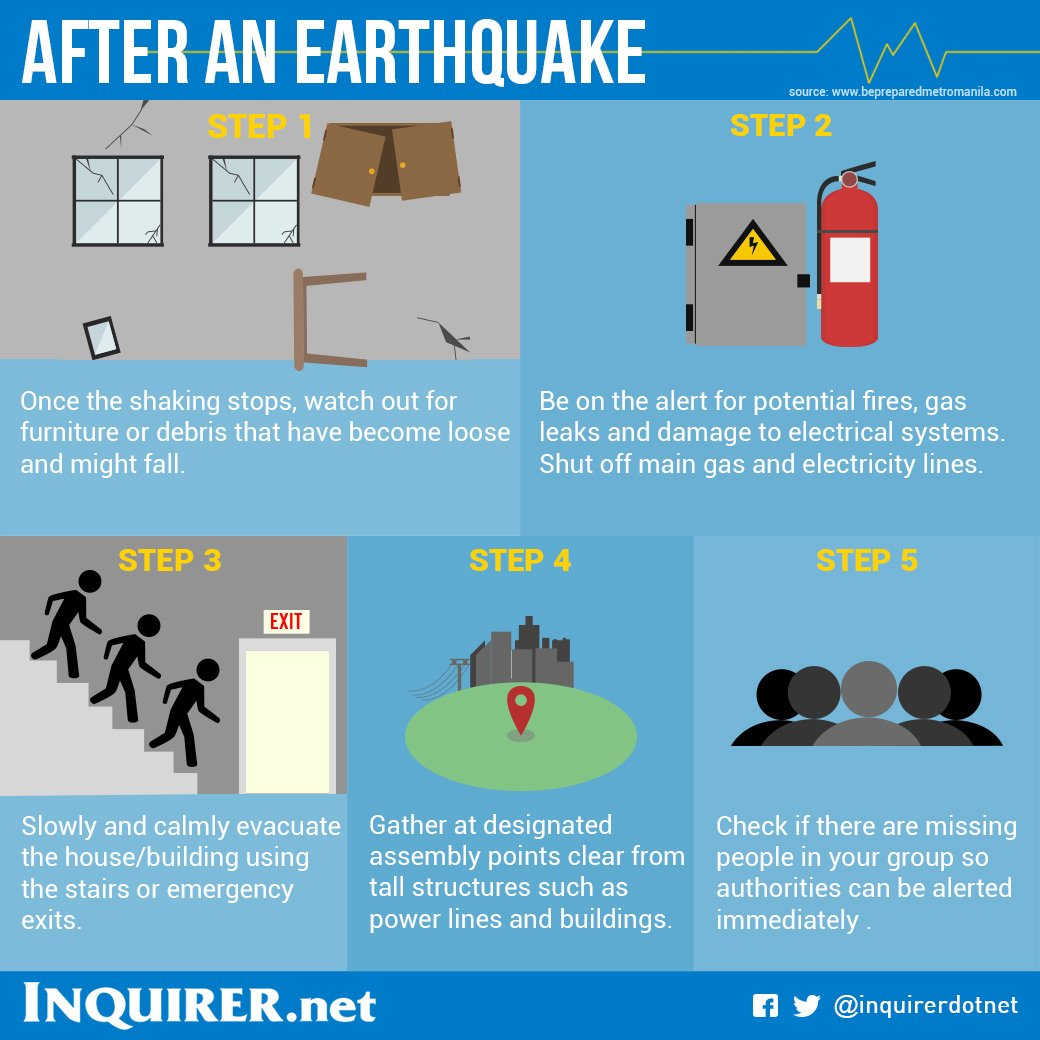 What To Do Before During And After An Earthquake Quakeph