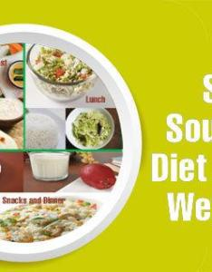 Never miss  moment also stylecraze on twitter here is sample south indian diet chart rh