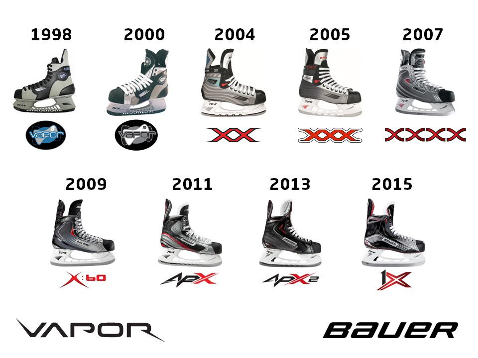 BAUER Hockey on Twitter: