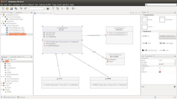 how to convert uml diagram java code 2002 suzuki gsxr 750 wiring netbeans 6.8 plugin free download - gettre