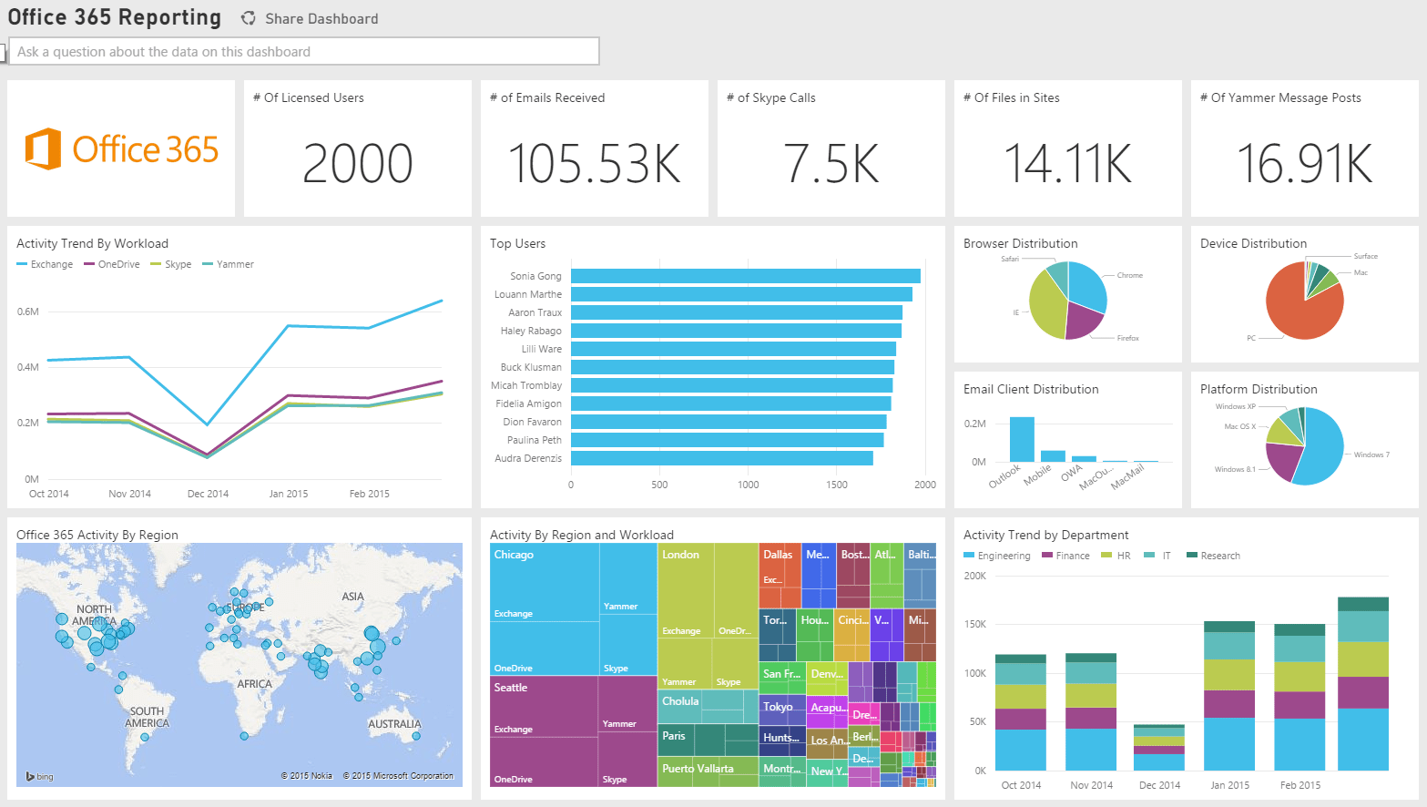 """Office 365 Community on Twitter: """"Coming Soon"""