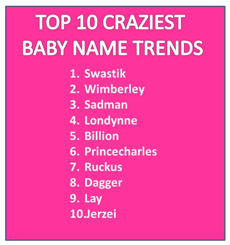 Social: And here is the list of the top 10 most unique ...