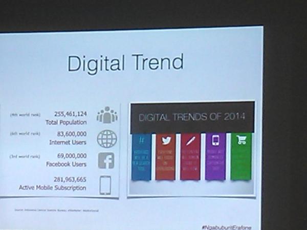 Digital Trend 2014