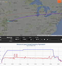 dl1889 bos slc diverted to den due to significant hail damage http www flightradar24 com data airplanes n332nw 70d0792  [ 1000 x 881 Pixel ]