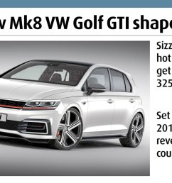 exclusive images reveal how mk8 vw golf gti could look could get up to [ 1200 x 750 Pixel ]