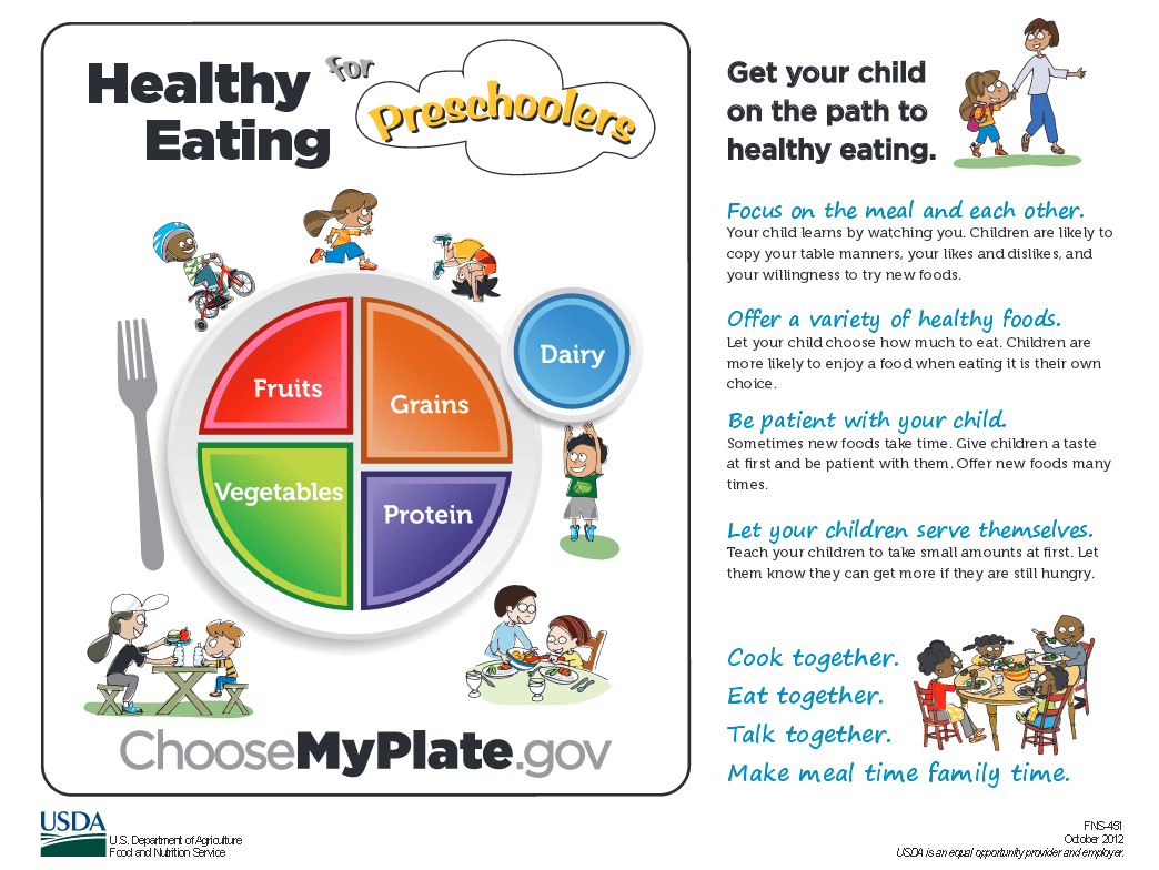 Choosemyplate On Twitter Just In Time For