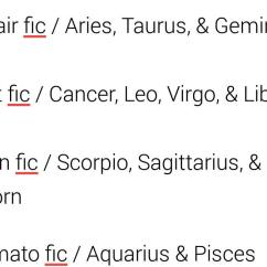The Chair Fic With Steel Legs Astrology On Twitter Signs As Fanfiction Summer Http T Co Ymtenvkvm2