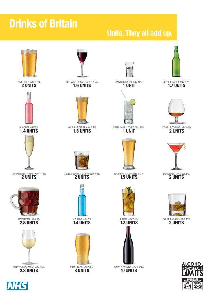 How long for alcohol to leave your system uk – AAZQV