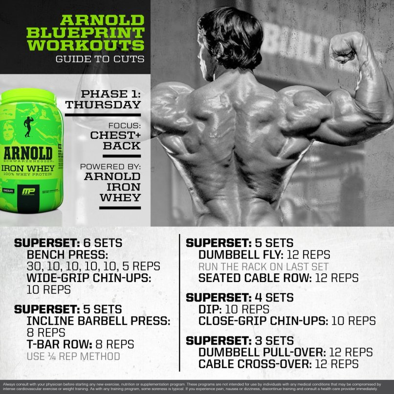 Muscle pharm arnold workout program eoua blog musclepharm on twitter mp workout of the day arnold malvernweather Images