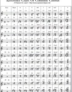 passion for jazz on twitter piano chords chart in keys  http  tgns lyjdx bus hqmfu also rh