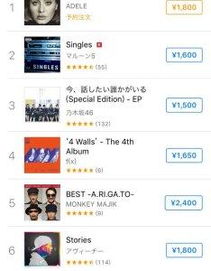 No itunes japan top chart song  album vietnam walls fx wallspicitter   exrcf also amberliu on twitter rh