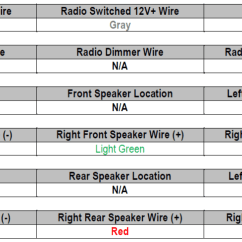 Wiring Diagram For Car Stereo Toyota Schematic Of Nitrogen Cycle Radiobuzz48 Twitter 0 Replies Retweets Likes