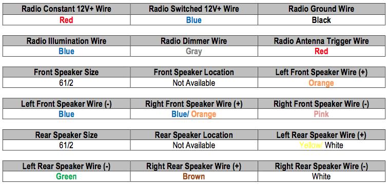 CTGI8B4UcAE_mFv?resize\\\=600%2C289\\\&ssl\\\=1 98 mustang stereo wiring diagram wiring diagrams 98 mustang radio wiring diagram at honlapkeszites.co