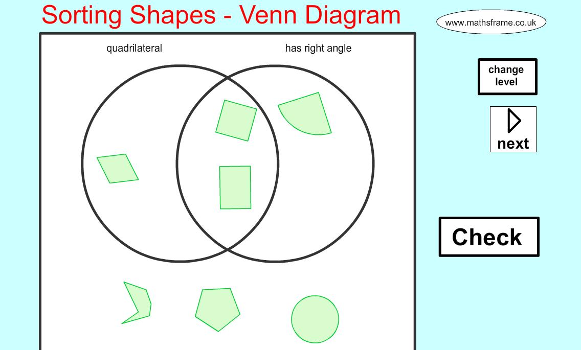 venn diagram sorting shapes ge profile arctica parts scott mckenzie on twitter good web app for 2d with