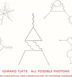 edward tufte [ 1200 x 817 Pixel ]