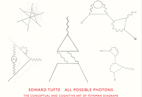 small resolution of edward tufte