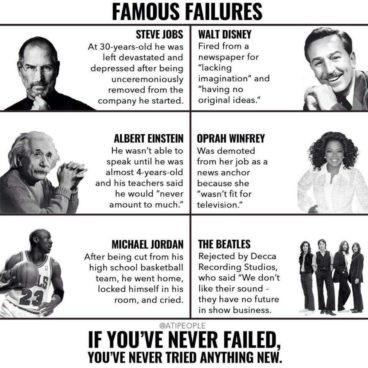 Iamwire On Twitter If You Ve Never Failed You Ve Never