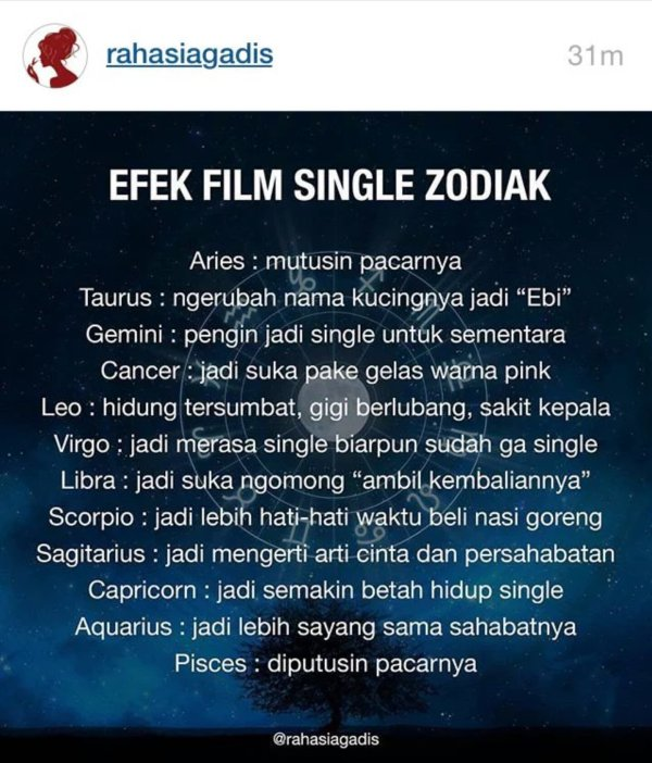 Top Zodiak Kartun Lucu
