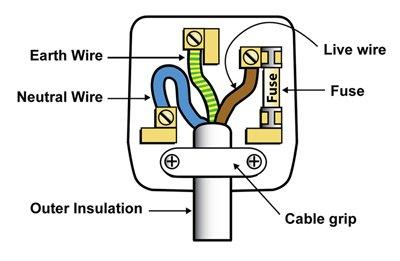 240 volt plug wiring diagram australia 2008 porsche cayenne radio pat mcardle on twitter: