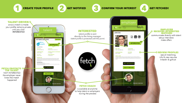 Fetch Talent, LLC