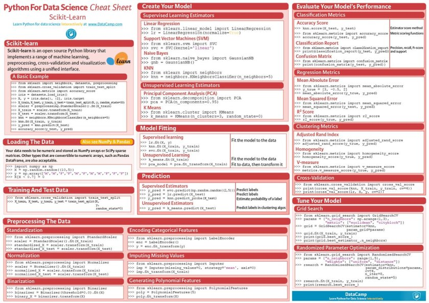 Scikit-learn cheat sheet: #machinelearning with #Python -