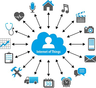 How communication firms can monetize #IoT beyond connectivity on @RWW