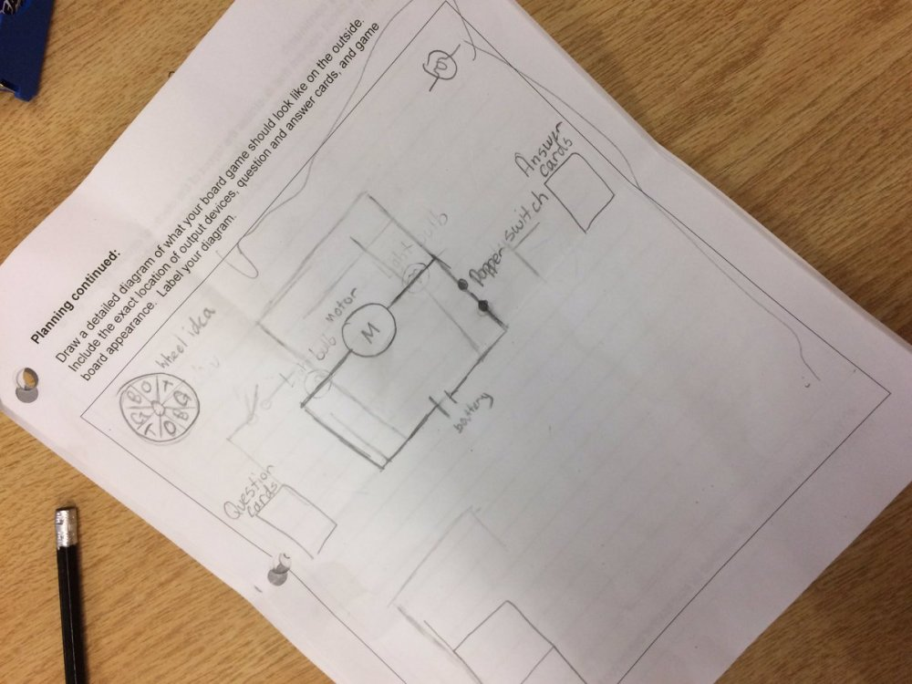medium resolution of working on circuits in grade 6 tvdsbsteam tvdsbsciencepic twitter com 239a1xolns