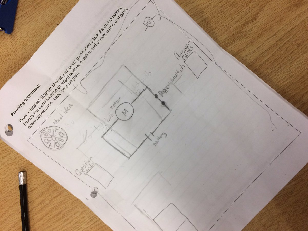 hight resolution of working on circuits in grade 6 tvdsbsteam tvdsbsciencepic twitter com 239a1xolns