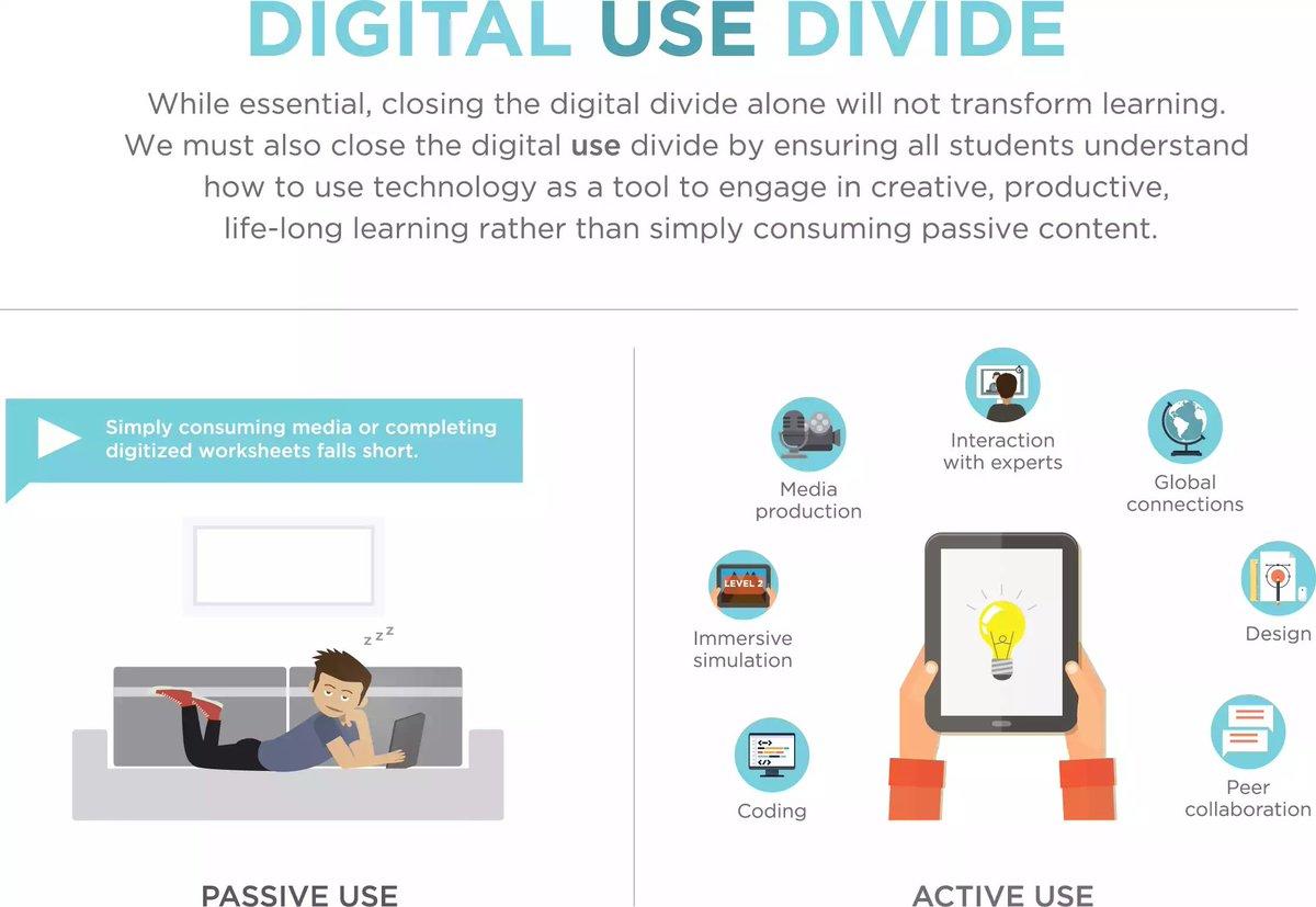 Richard Culatta On Twitter The New Digital Divide