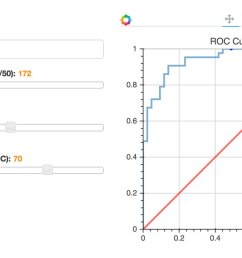 brian ray on twitter interactive roc curvby brianray in python bokeh https t co nwaxjr1ebr embedable projectjupyter bokehplots  [ 1200 x 681 Pixel ]