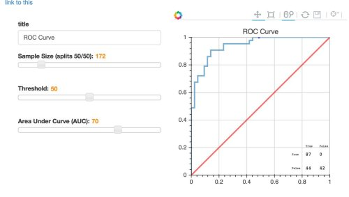 small resolution of brian ray on twitter interactive roc curvby brianray in python bokeh https t co nwaxjr1ebr embedable projectjupyter bokehplots