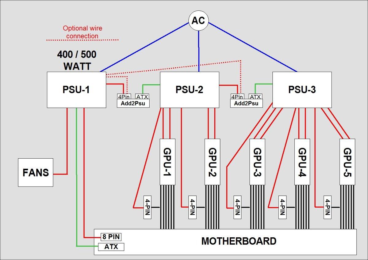 hight resolution of 1987 bmw 635csi fuse box 1987 bmw 750il wiring diagram