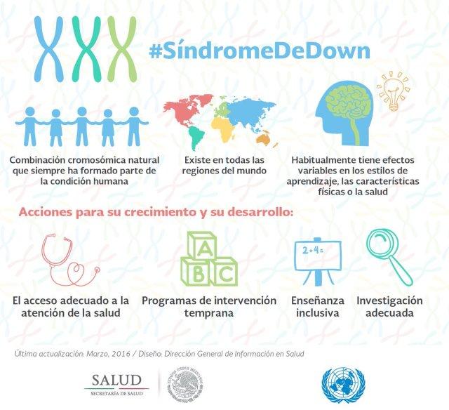 El #DíaMundialDelSíndromeDeDown promueve las valiosas contribuciones de personas con discapacidad intelectual