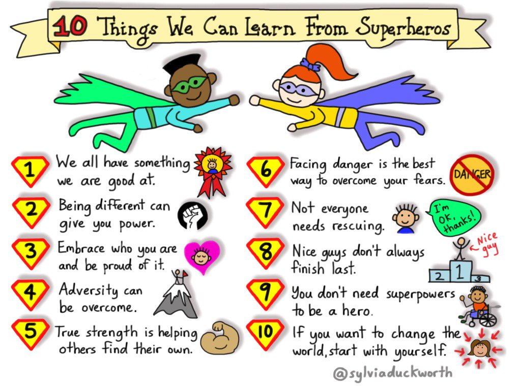 Sylvia Duckworth On Twitter New Sketchnote 10 Things We
