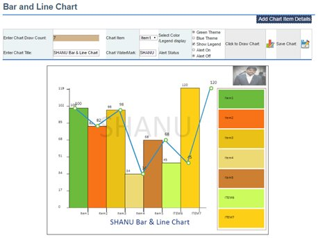 #MVC Dynamic Bar & #LineChart by #WEBAPI, #AngularJS & #JQuery by @syedshanu3 @CsharpCorner