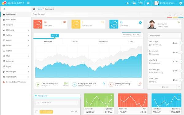 [DOWNLOAD] Beyond Admin – AdminApp + AngularJS +MVC
