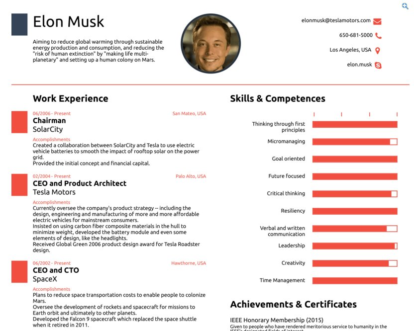 "Henry Blodget On Twitter ""The One Page Resume For Elon"