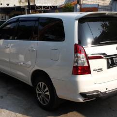 Pajak All New Kijang Innova 2016 Gambar Grand Avanza 2018 Willycar On Twitter Toyota 2015 G A T 2 32 Am 7 May