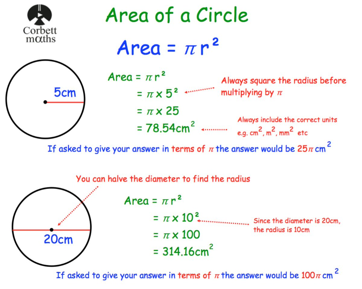 Corbettmaths On Twitter Area Of A Circle Video S