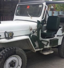 from tacloban city leyte philippines jeep willys cj3b pic twitter com 6eovo912kc [ 1200 x 675 Pixel ]