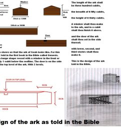 noah s ark found by leroy blevins sr real images of noah s ark contact info leroyblevins1 aol compic twitter com wa1nicdxw1 [ 1163 x 848 Pixel ]