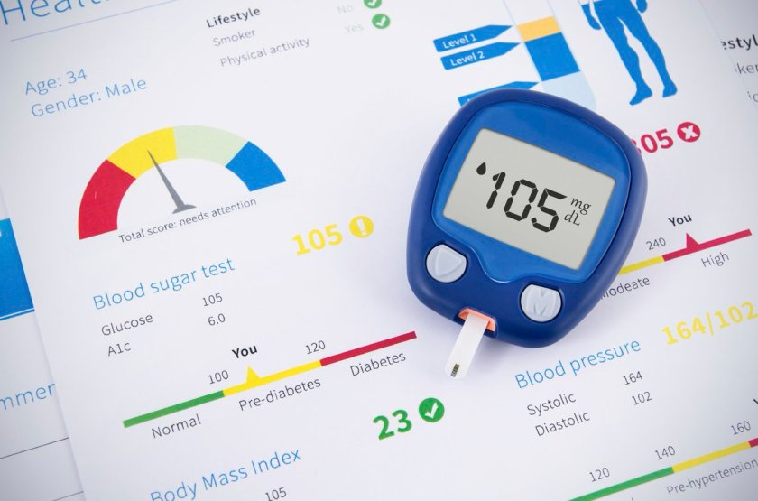 Diabetes drug pioglitazone may be helpful for a very specific set of patients  via @LTishler