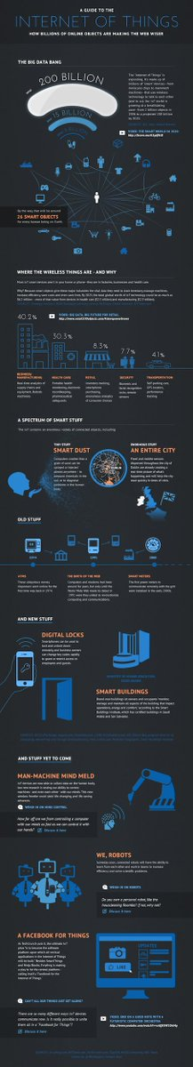 A Guide to the Internet of Things via @KirkDBorne #abdsc