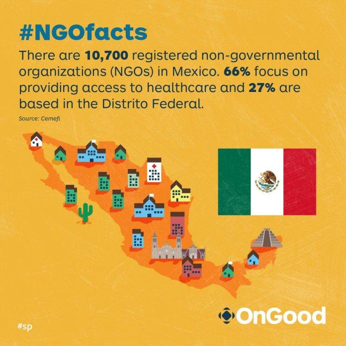 Resultado de imagen de ngos in mexico