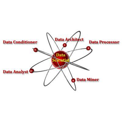 How to define the evolving role of #DataScientist:  #BigData #DataScience by @sarahkwhite